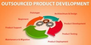 Good Knowledge about the Product to Be Outsourced