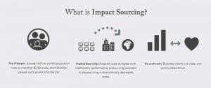 Impact of sourcing agency