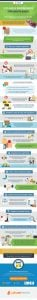 Infographic 8 Tips guide of importing process from china for newbies