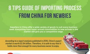 8 Tips guide of importing process from china for newbies Main Image