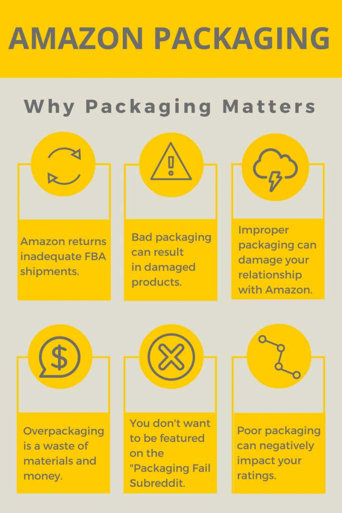 Why Amazon has requirements for the package