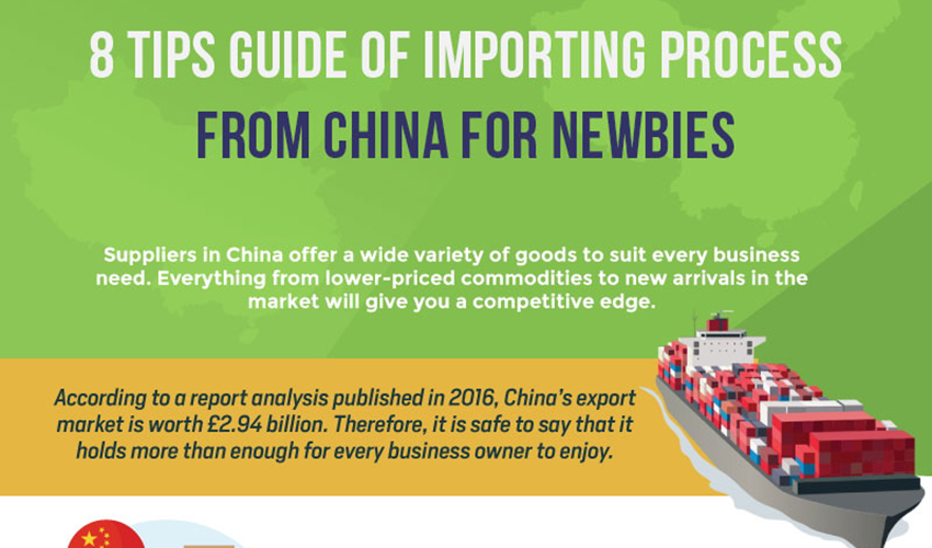 importing China