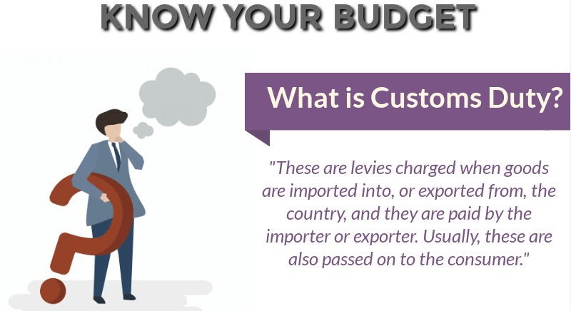 What Is Customs Duty