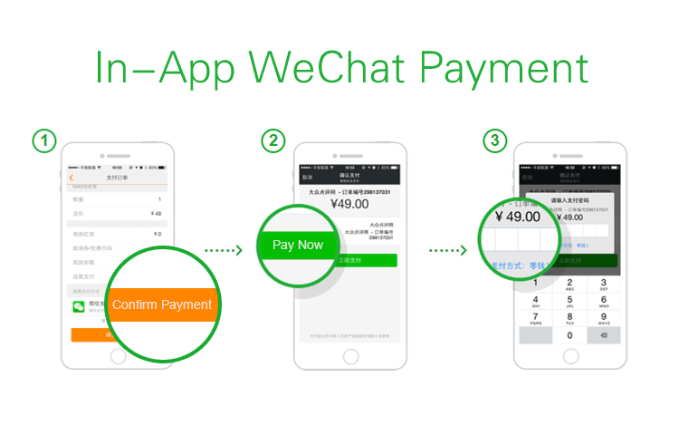 pay with WeChat