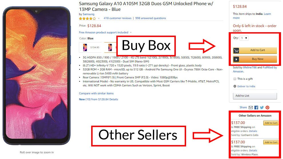 Why is the Buy Box famous for Amazon sellers