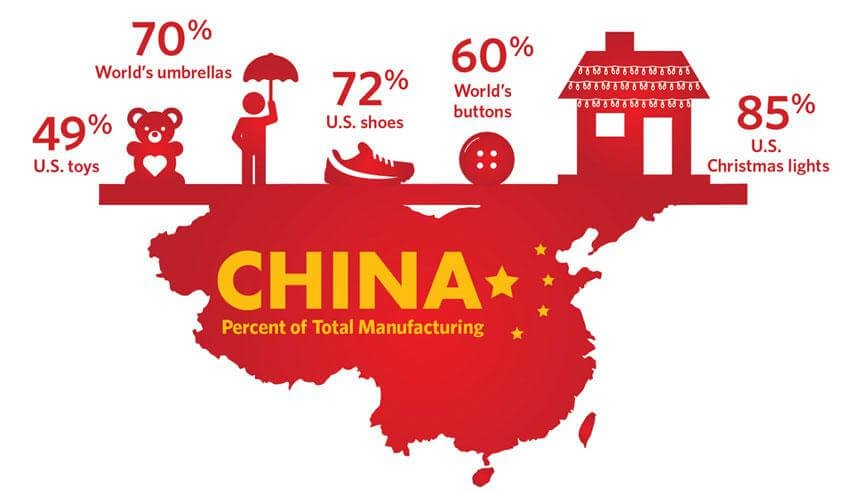 Advantages of Dealing with a China Manufacturer Directly