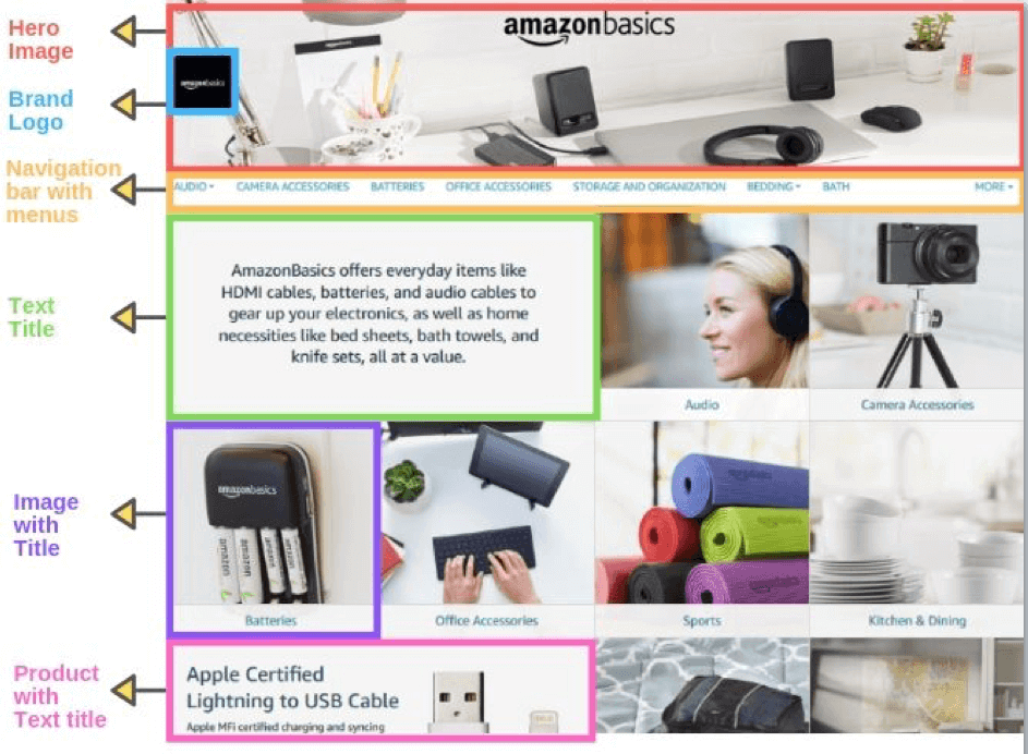 How to design your Amazon Brand Store