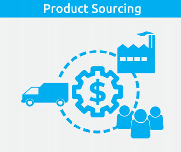 School Supplies Product Sourcing