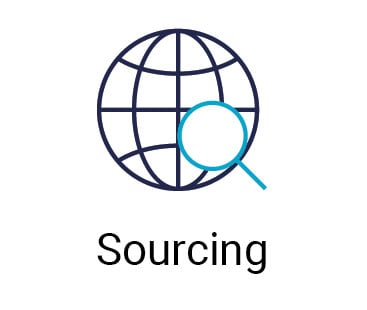 Towels Product Sourcing
