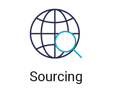Luggage Product Sourcing