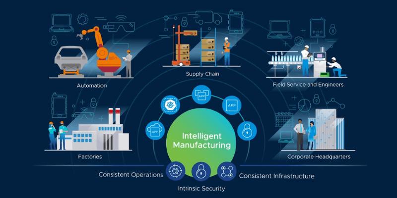 manufacturer database